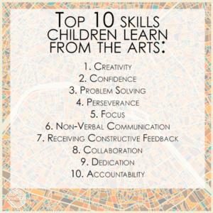 jp top 10 skills
